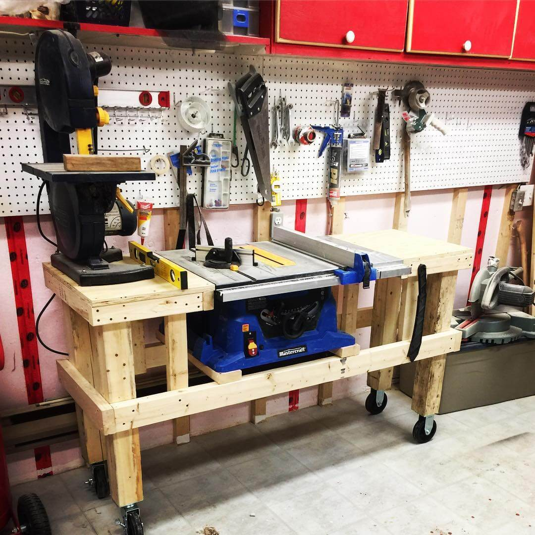 What Table Saw Should I Buy